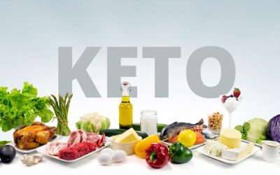 Mi is az a ketogén diéta? Az alapokról